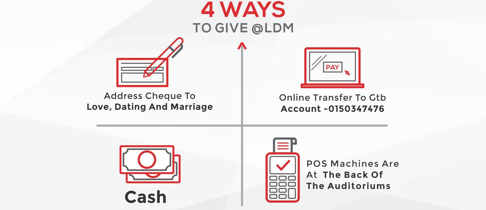 ldm four way to give